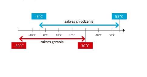 z_pompa_ciepła